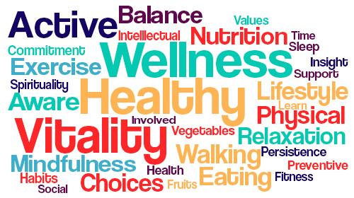 Health & Wellness Banner